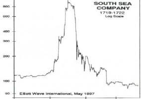the-south-sea-bubble