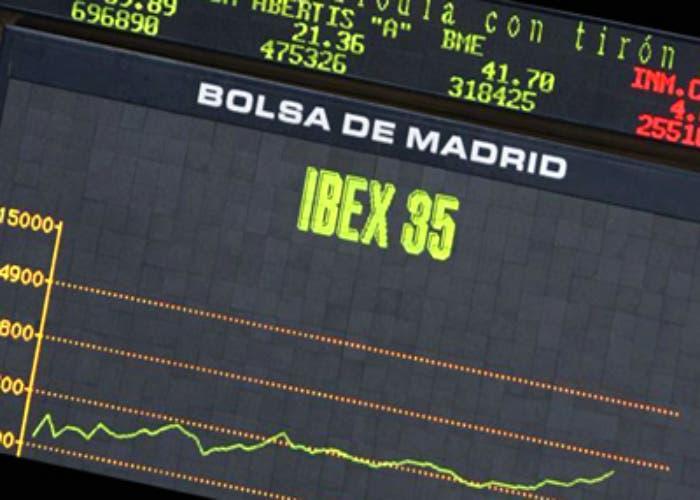 Operativa diaria Ibex 35