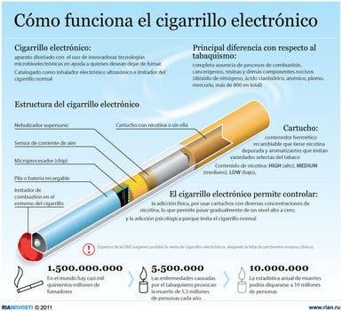 cigarrillo electronico funcionamiento