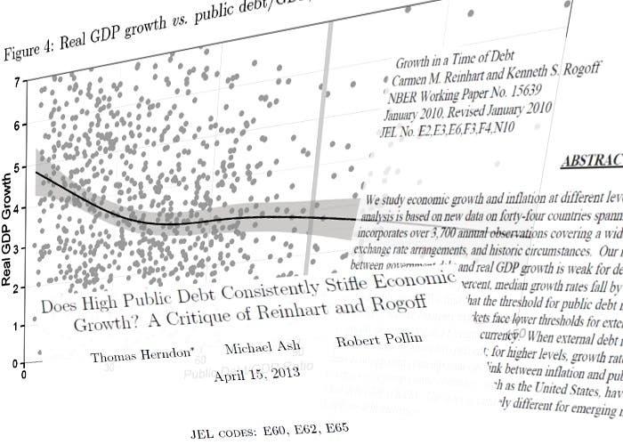 Errores en las políticas de austeridad