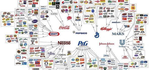 empresas-transnacionales