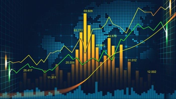 mercado divisas forex gráficas